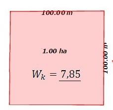 Współczynnik kształtu dla kwadratu 7,85