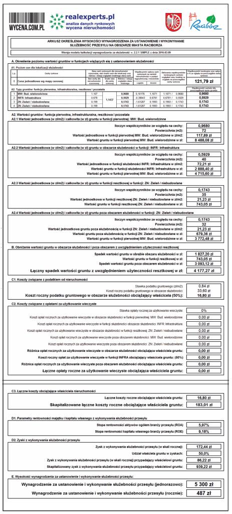 B. ARKUSZ WYNAGRODZENIA systemu Servitut 1.0