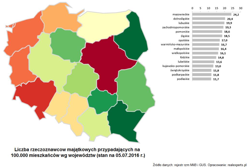 Liczba rzeczoznawców majątkowych przypadających na 100 tys. mieszkańców wg. województw