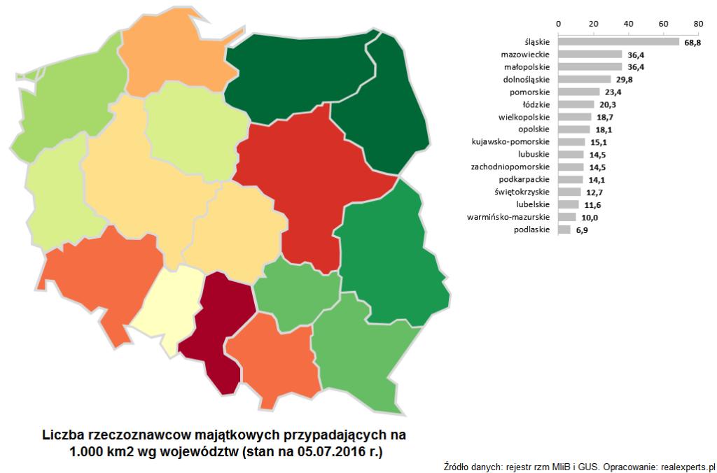 Liczba rzeczoznawców majątkowych przypadających na 1 tys. km2 wg województw